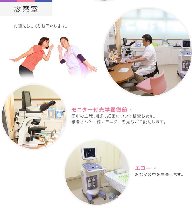 【診察室】お話をじっくりお伺いします。[モニター付光学顕微鏡] 尿中の血球、細胞、細菌について検査します。 患者さんと一緒にモニターを見ながら説明します。[エコー] おなかの中を検査します。